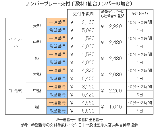 sendai_no