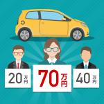 愛車を1円でも高く売るための7つのコツ【基本編】